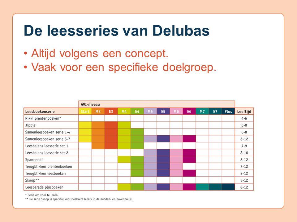 De leesseries van Delubas Altijd volgens een concept. Vaak voor een specifieke doelgroep.
