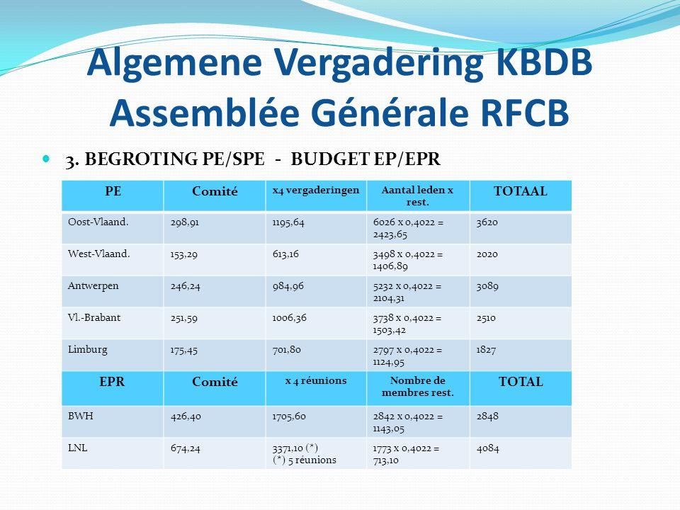Algemene Vergadering KBDB Assemblée Générale RFCB 4.