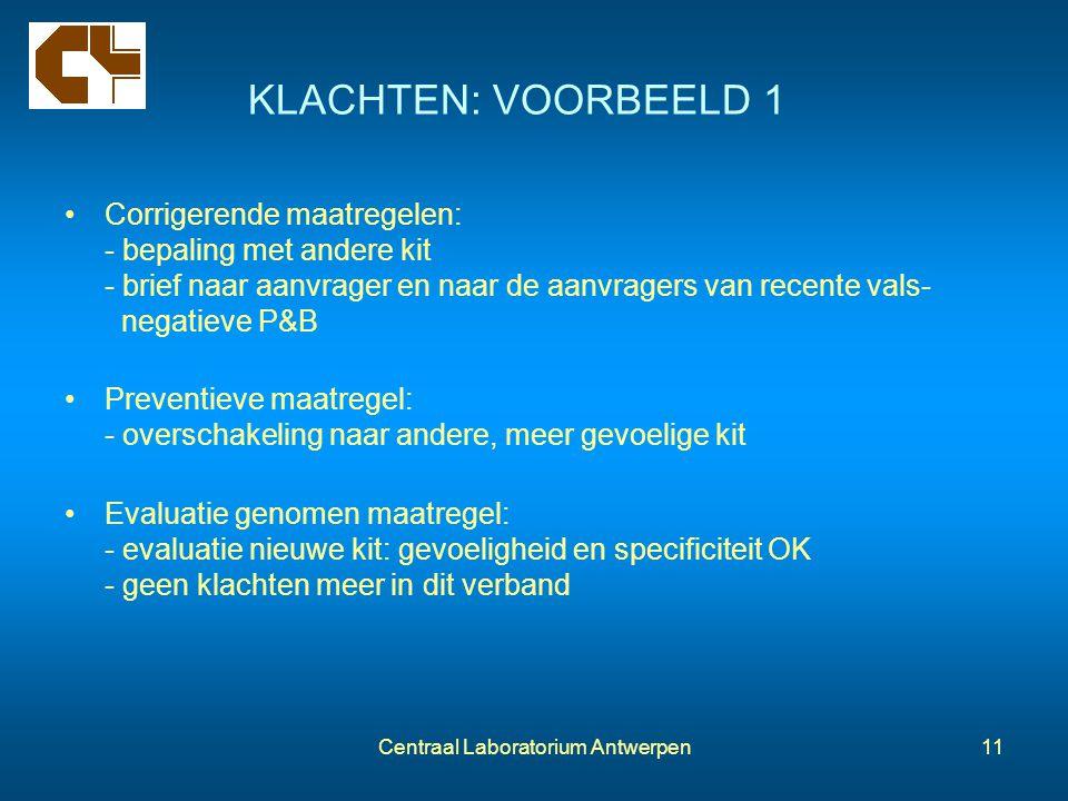 Centraal Laboratorium Antwerpen11 KLACHTEN: VOORBEELD 1 Corrigerende maatregelen: - bepaling met andere kit - brief naar aanvrager en naar de aanvrage