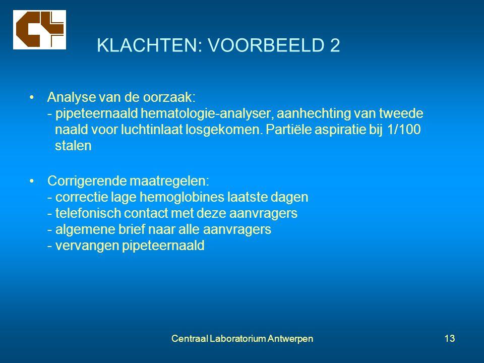 Centraal Laboratorium Antwerpen13 KLACHTEN: VOORBEELD 2 Analyse van de oorzaak: - pipeteernaald hematologie-analyser, aanhechting van tweede naald voo