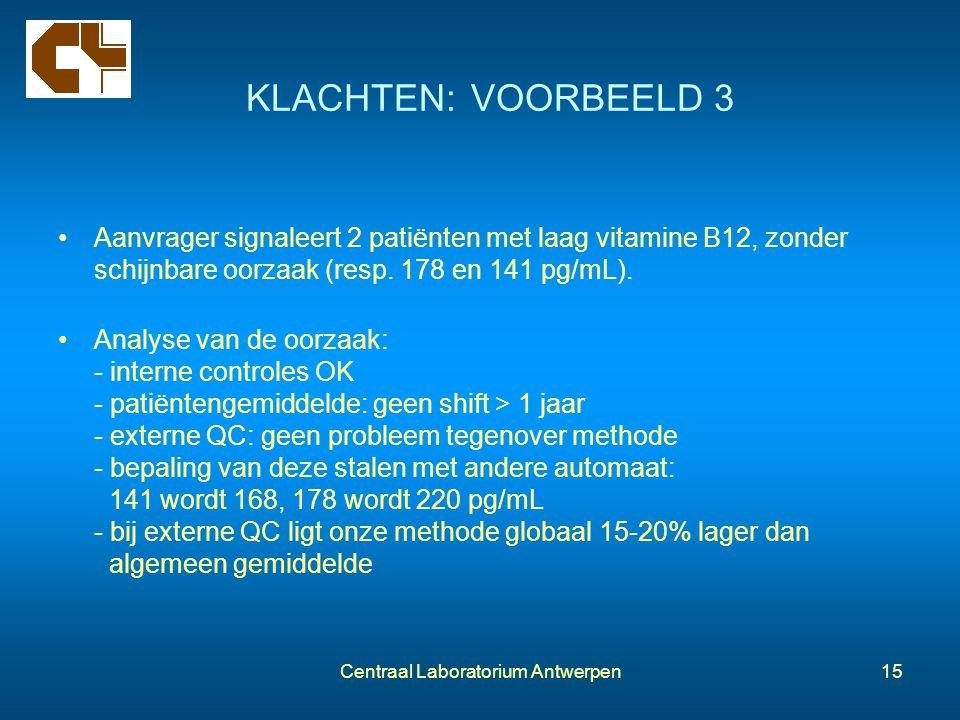 Centraal Laboratorium Antwerpen15 KLACHTEN: VOORBEELD 3 Aanvrager signaleert 2 patiënten met laag vitamine B12, zonder schijnbare oorzaak (resp. 178 e