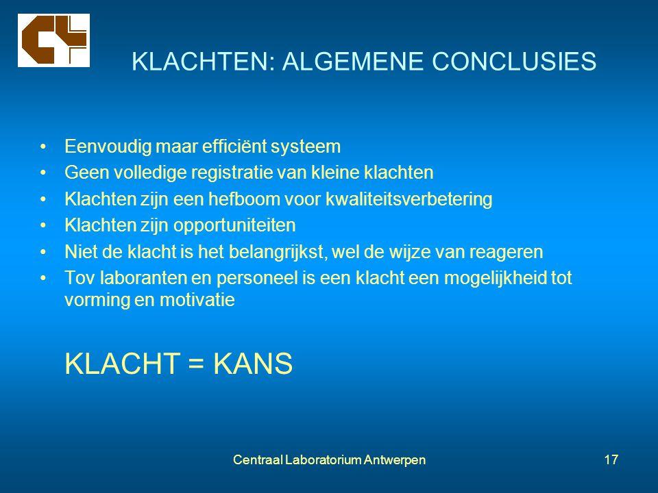 Centraal Laboratorium Antwerpen17 KLACHTEN: ALGEMENE CONCLUSIES Eenvoudig maar efficiënt systeem Geen volledige registratie van kleine klachten Klacht