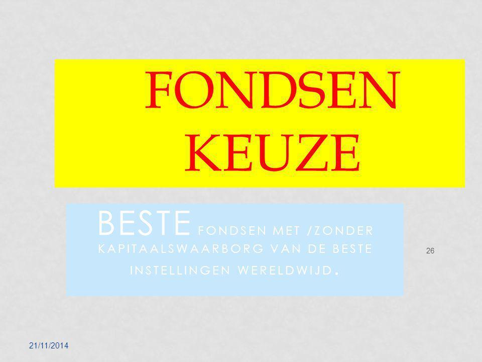 21/11/2014 26 BESTE FONDSEN MET /ZONDER KAPITAALSWAARBORG VAN DE BESTE INSTELLINGEN WERELDWIJD. FONDSEN KEUZE