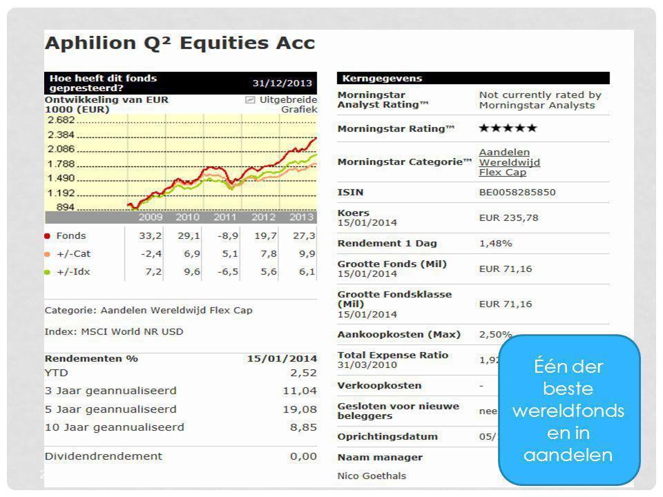 21/11/201432 Één der beste wereldfonds en in aandelen