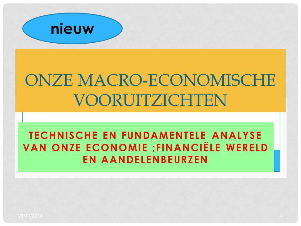 21/11/20144 ONZE MACRO-ECONOMISCHE VOORUITZICHTEN TECHNISCHE EN FUNDAMENTELE ANALYSE VAN ONZE ECONOMIE ;FINANCIËLE WERELD EN AANDELENBEURZEN nieuw