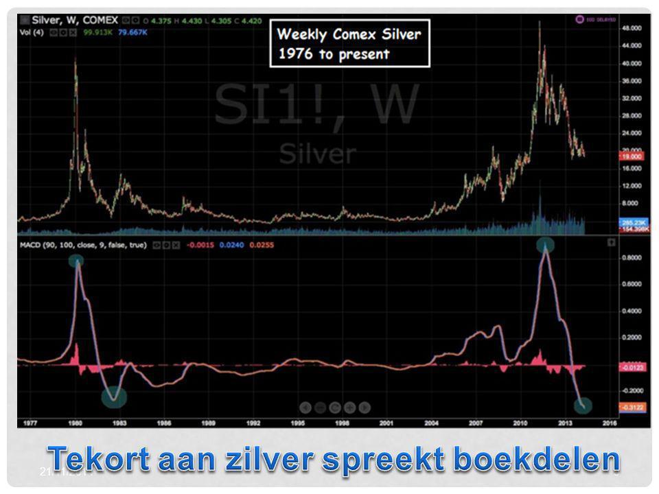 21/11/201416 Kopen oorlogindustrue 10 companies profiting the most from war