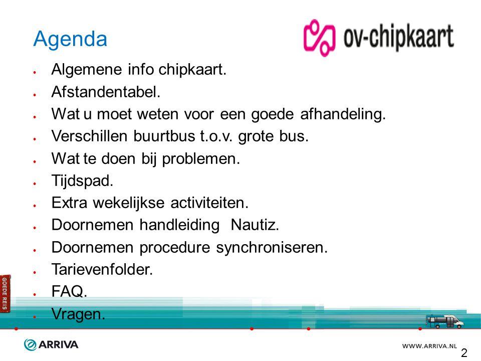 Agenda  Algemene info chipkaart. Afstandentabel.
