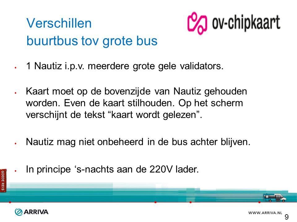 Verschillen buurtbus tov grote bus  1 Nautiz i.p.v. meerdere grote gele validators.  Kaart moet op de bovenzijde van Nautiz gehouden worden. Even de