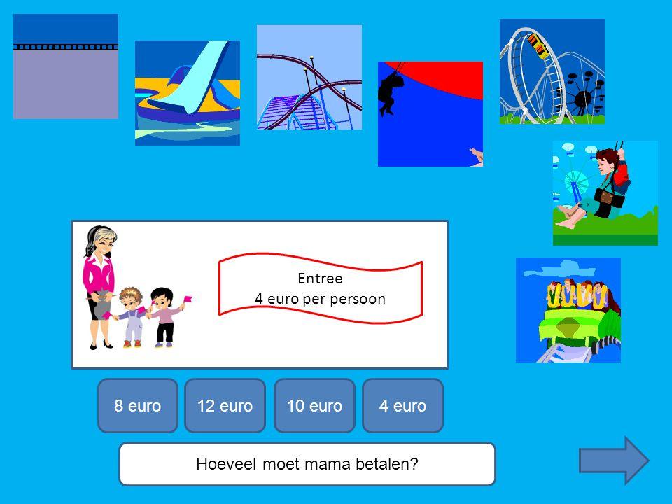 Hoeveel moet mama betalen? Entree 4 euro per persoon 8 euro12 euro10 euro4 euro