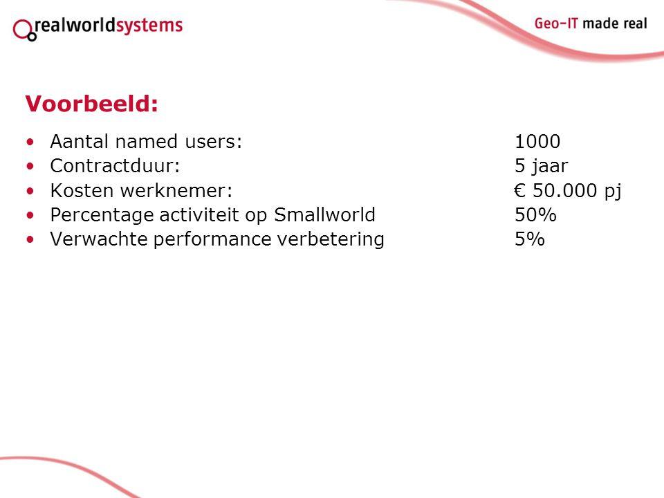 Voorbeeld: Aantal named users:1000 Contractduur:5 jaar Kosten werknemer:€ 50.000 pj Percentage activiteit op Smallworld50% Verwachte performance verbetering5%