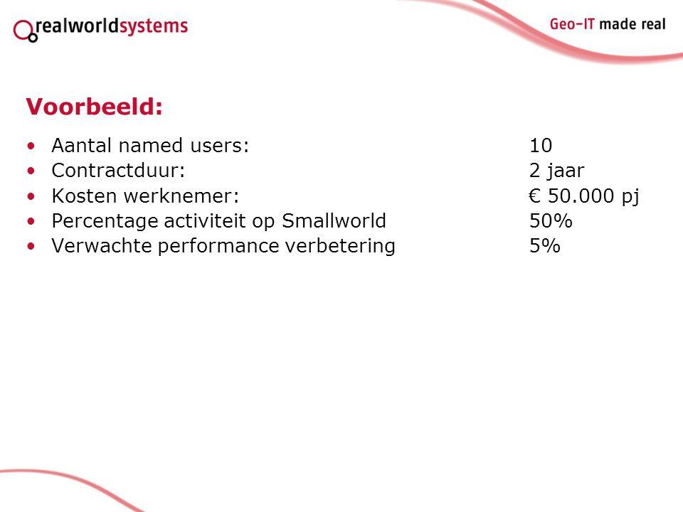 Voorbeeld: Aantal named users:10 Contractduur:2 jaar Kosten werknemer:€ 50.000 pj Percentage activiteit op Smallworld50% Verwachte performance verbetering5%