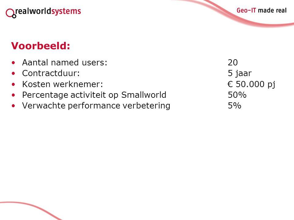 Voorbeeld: Aantal named users:20 Contractduur:5 jaar Kosten werknemer:€ 50.000 pj Percentage activiteit op Smallworld50% Verwachte performance verbetering5%