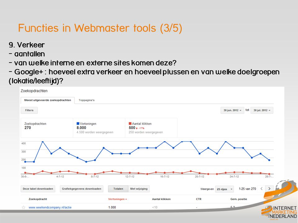 Functies in Webmaster tools (3/5) 9.