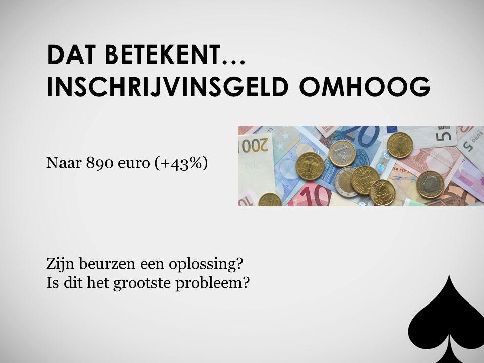 DAT BETEKENT… INSCHRIJVINSGELD OMHOOG Naar 890 euro (+43%) Zijn beurzen een oplossing? Is dit het grootste probleem?