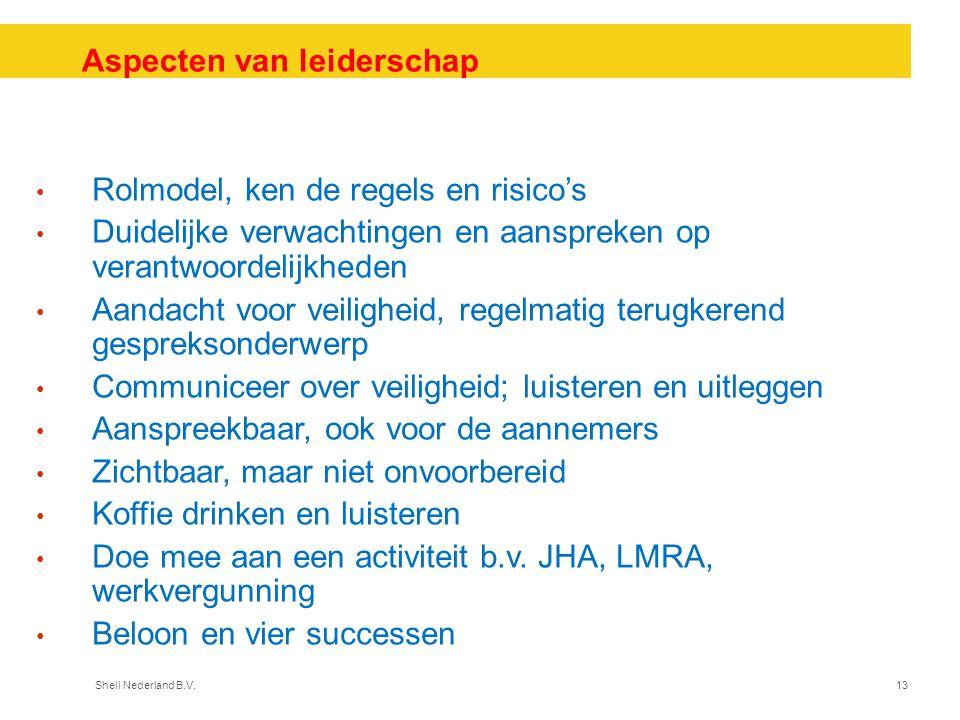 Shell Nederland B.V.13 Aspecten van leiderschap Rolmodel, ken de regels en risico's Duidelijke verwachtingen en aanspreken op verantwoordelijkheden Aa
