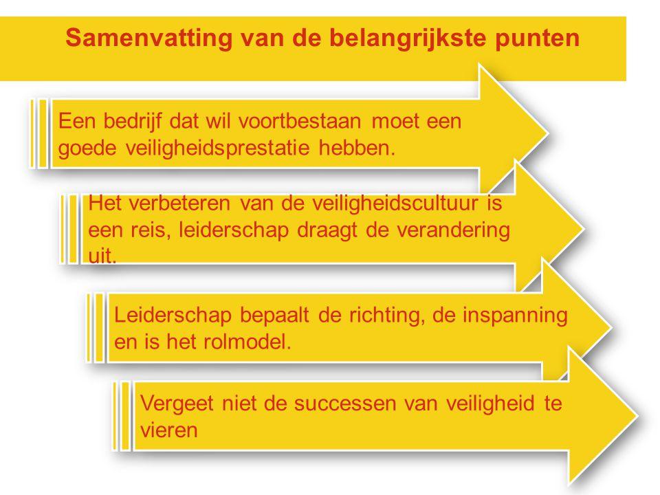 Shell Nederland B.V.14 Samenvatting van de belangrijkste punten Een bedrijf dat wil voortbestaan moet een goede veiligheidsprestatie hebben. Het verbe