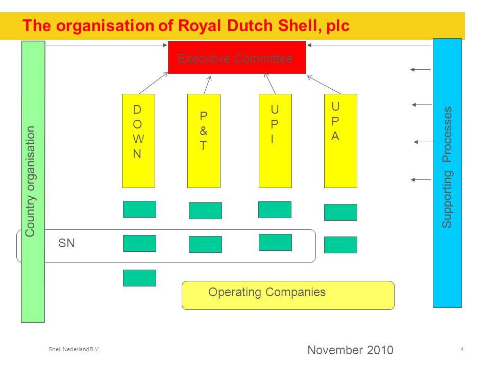 Shell Nederland B.V.5 INSURED COSTS.Covering injury, ill health, damage.
