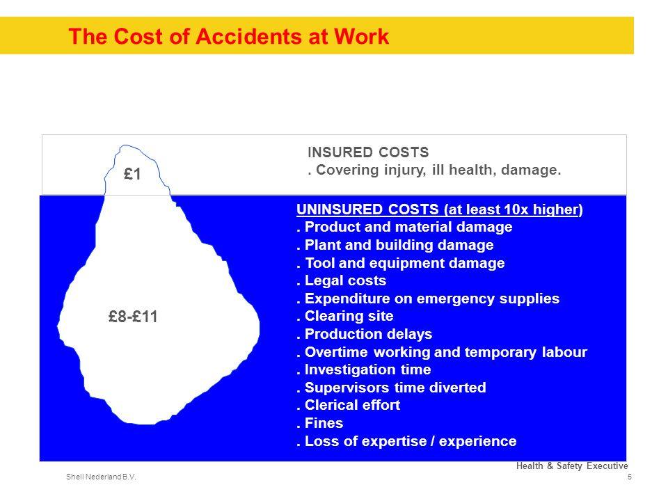 Shell Nederland B.V.6 Bedrijven beheersen veiligheid&milieu risico's Externe verwachtingen Noblesse oblige Onderschrijven van internationale verdragen Rapporteren van verbeteringen Business Case Reduceeren van risico's Kosten besparing Licence to operate Verbeteren reputatie Voldoen aan wetgeving Aantrekken nieuwe werknemers Stuwt het aandeel Conclusie: een goede beheersing van veiligheid- &milieu- risico's is belangrijk voor het bedrijfsresultaat