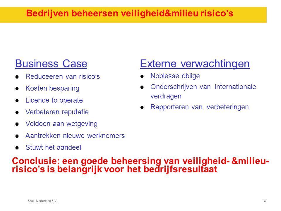 Shell Nederland B.V.6 Bedrijven beheersen veiligheid&milieu risico's Externe verwachtingen Noblesse oblige Onderschrijven van internationale verdragen
