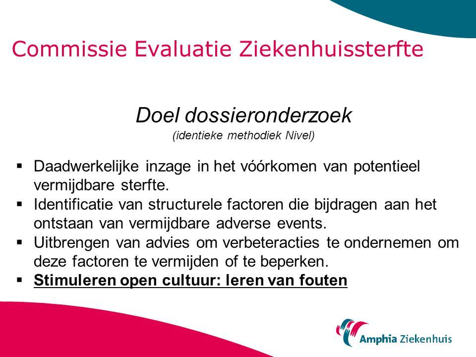Commissie Evaluatie Ziekenhuissterfte Doel dossieronderzoek (identieke methodiek Nivel)  Daadwerkelijke inzage in het vóórkomen van potentieel vermij