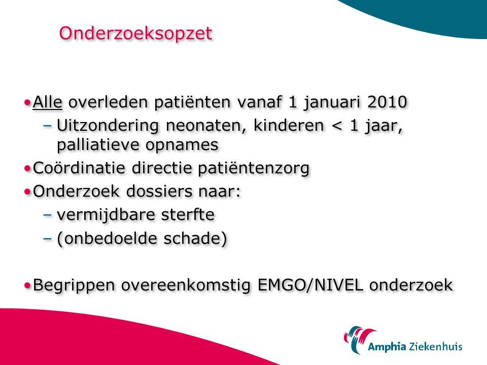 Onderzoeksopzet Alle overleden patiënten vanaf 1 januari 2010 –Uitzondering neonaten, kinderen < 1 jaar, palliatieve opnames Coördinatie directie pati