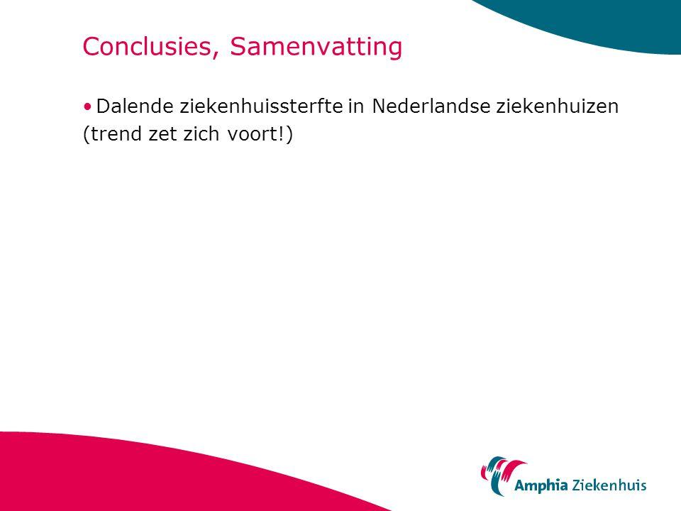 Conclusies, Samenvatting Dalende ziekenhuissterfte in Nederlandse ziekenhuizen (trend zet zich voort!)