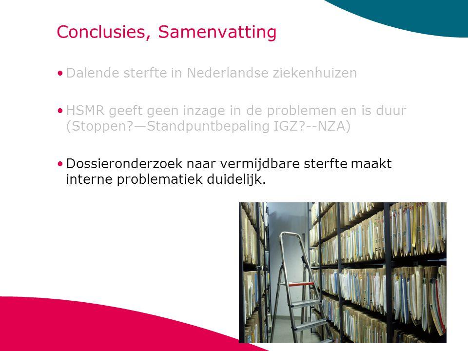 Conclusies, Samenvatting Dalende sterfte in Nederlandse ziekenhuizen HSMR geeft geen inzage in de problemen en is duur (Stoppen?—Standpuntbepaling IGZ
