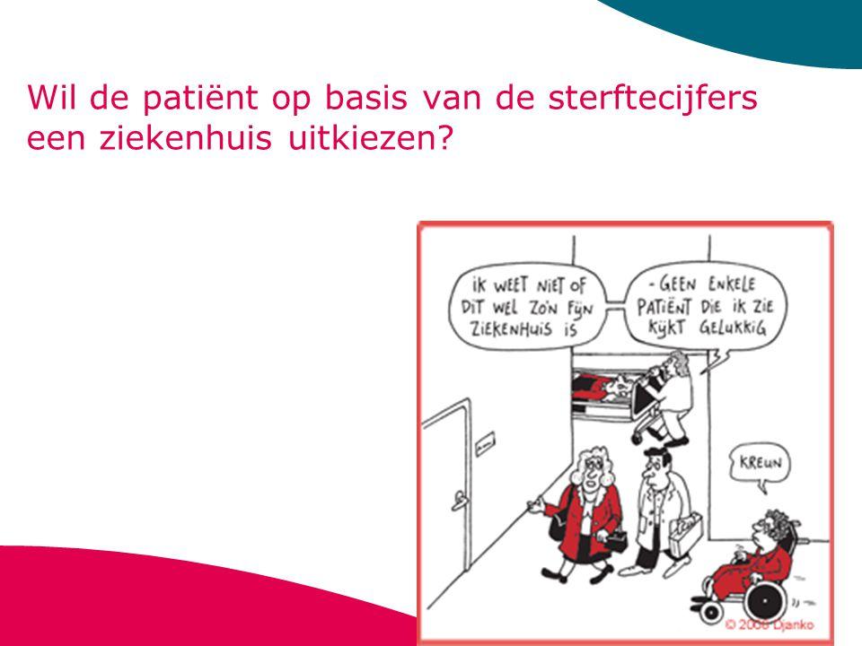 Conclusies, Samenvatting Dalende sterfte in Nederlandse ziekenhuizen HSMR geeft geen inzage in de problemen en is duur (Stoppen?—Standpuntbepaling IGZ?– NZA?)