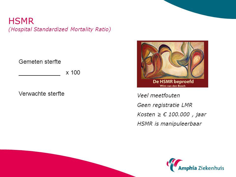 HSMR (Hospital Standardized Mortality Ratio) Gemeten sterfte _____________x 100 Verwachte sterfte Veel meetfouten Geen registratie LMR Kosten ≥ € 100.