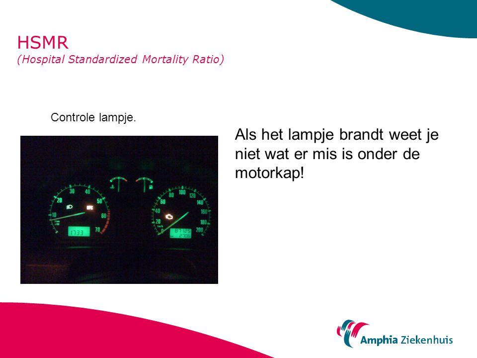 HSMR (Hospital Standardized Mortality Ratio) Als het lampje brandt weet je niet wat er mis is onder de motorkap! Controle lampje.