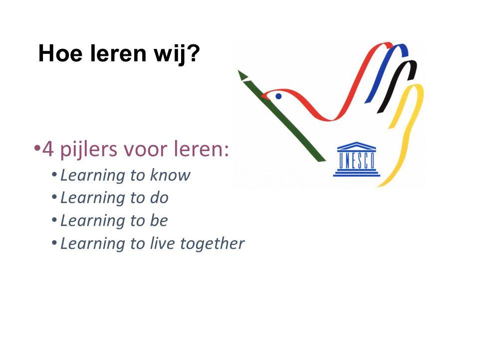 Hoe leren wij? 4 pijlers voor leren: Learning to know Learning to do Learning to be Learning to live together