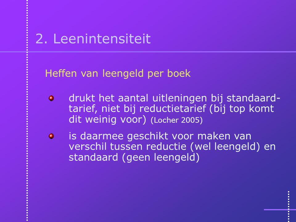 2. Leenintensiteit Heffen van leengeld per boek drukt het aantal uitleningen bij standaard- tarief, niet bij reductietarief (bij top komt dit weinig v