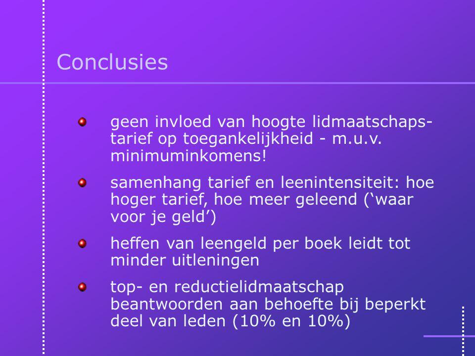 Conclusies geen invloed van hoogte lidmaatschaps- tarief op toegankelijkheid - m.u.v.