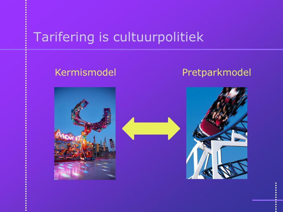 Tarifering is cultuurpolitiek KermismodelPretparkmodel