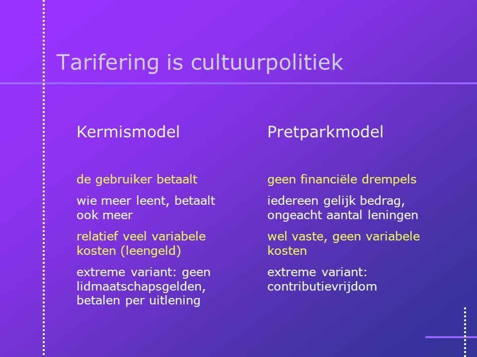 Tarifering is cultuurpolitiek Kermismodel de gebruiker betaalt wie meer leent, betaalt ook meer relatief veel variabele kosten (leengeld) extreme vari