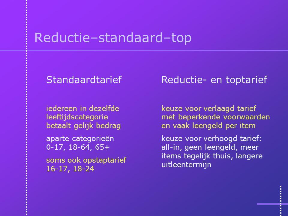 Reductie–standaard–top Standaardtarief iedereen in dezelfde leeftijdscategorie betaalt gelijk bedrag aparte categorieën 0-17, 18-64, 65+ soms ook opst