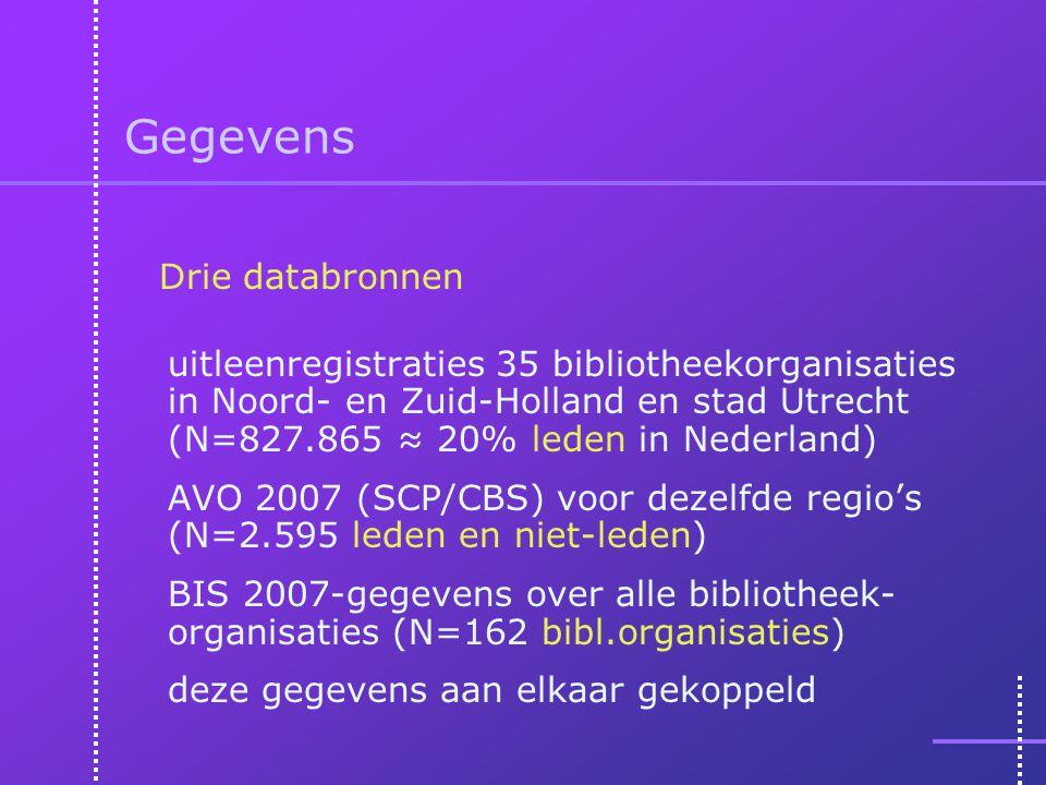 Gegevens uitleenregistraties 35 bibliotheekorganisaties in Noord- en Zuid-Holland en stad Utrecht (N=827.865 ≈ 20% leden in Nederland) AVO 2007 (SCP/C