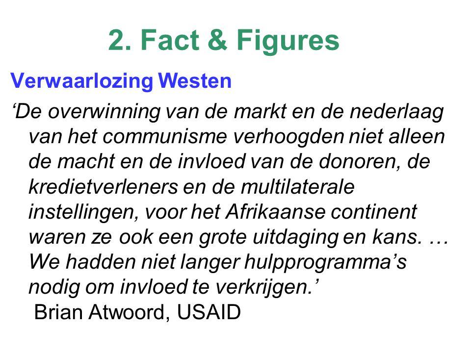 2. Fact & Figures Verwaarlozing Westen 'De overwinning van de markt en de nederlaag van het communisme verhoogden niet alleen de macht en de invloed v
