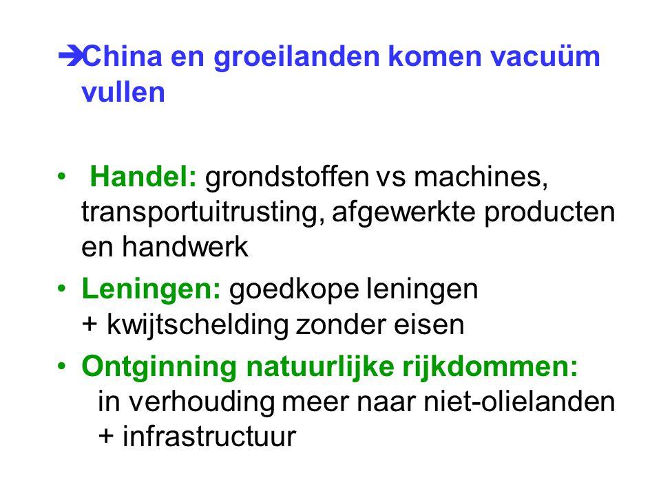  China en groeilanden komen vacuüm vullen Handel: grondstoffen vs machines, transportuitrusting, afgewerkte producten en handwerk Leningen: goedkope