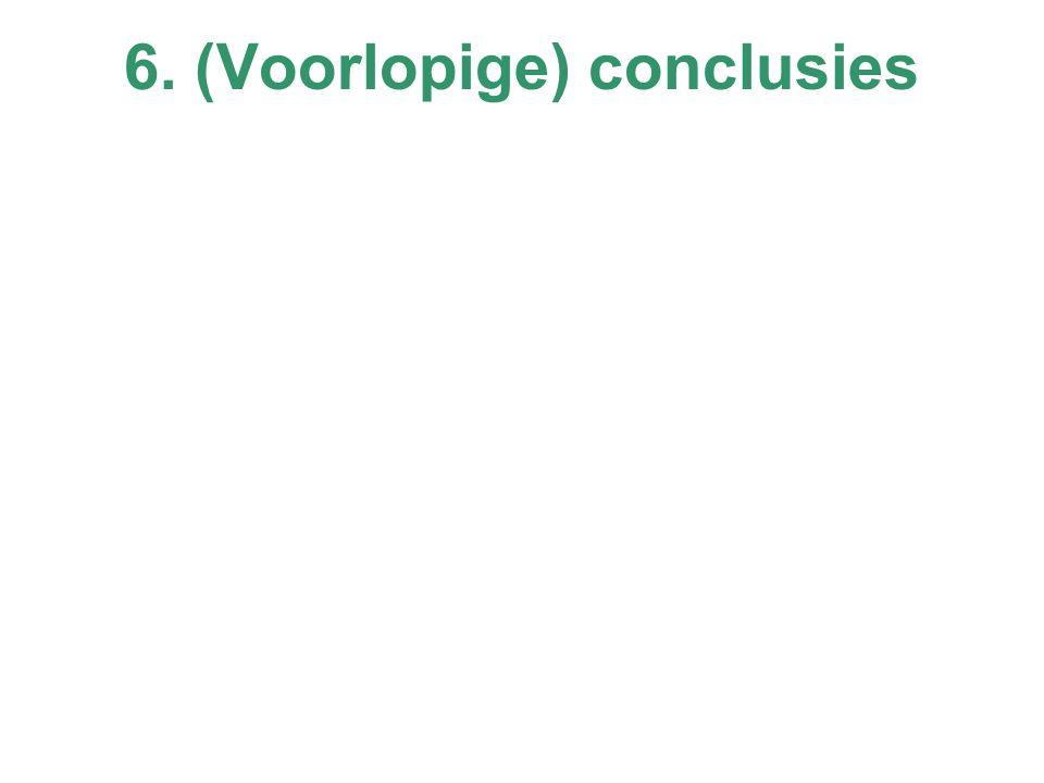 6. (Voorlopige) conclusies