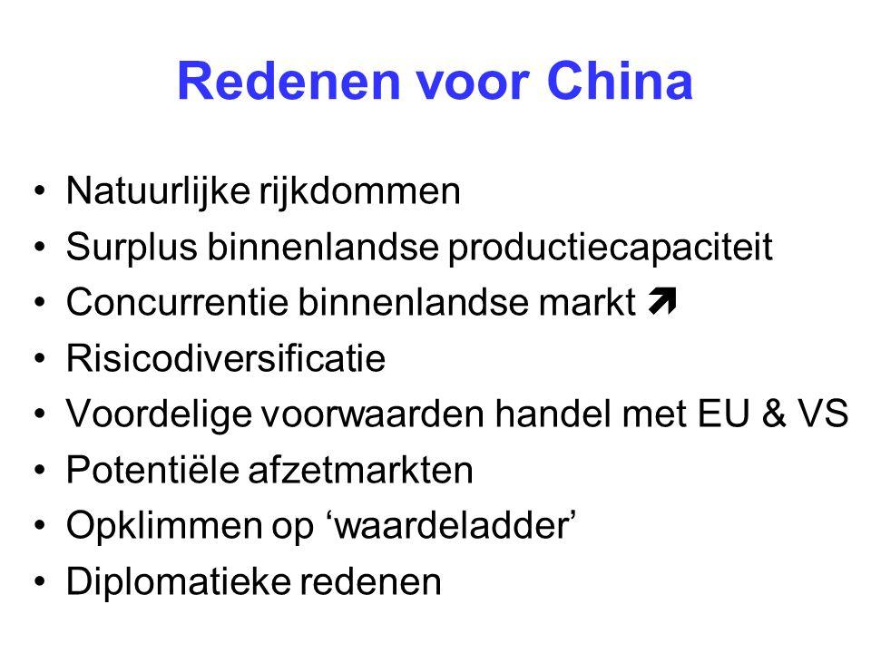 Redenen voor China Natuurlijke rijkdommen Surplus binnenlandse productiecapaciteit Concurrentie binnenlandse markt  Risicodiversificatie Voordelige v