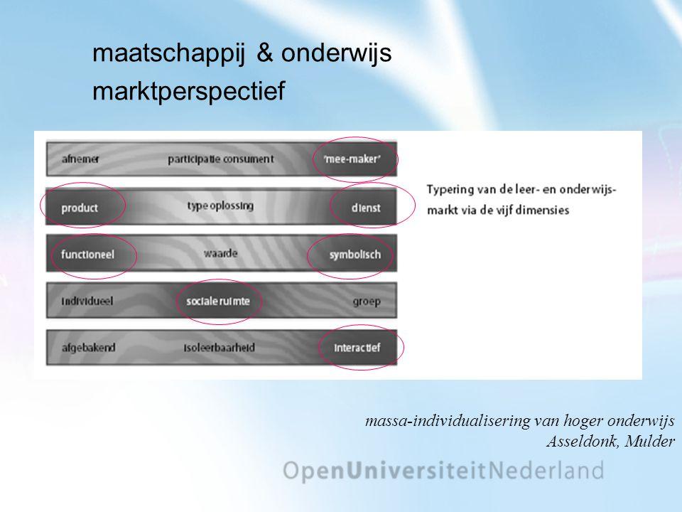 maatschappij & onderwijs marktperspectief massa-individualisering van hoger onderwijs Asseldonk, Mulder