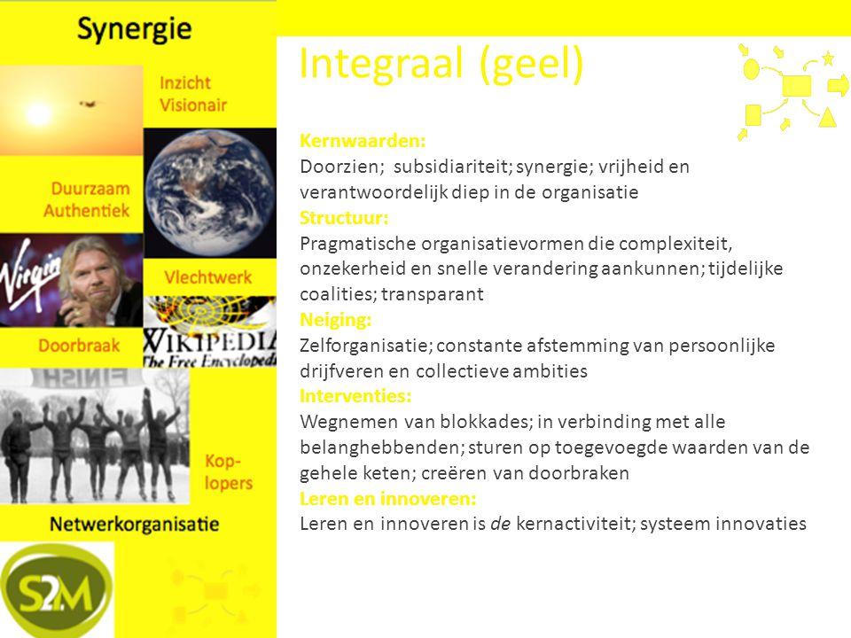 Integraal (geel) Kernwaarden: Doorzien; subsidiariteit; synergie; vrijheid en verantwoordelijk diep in de organisatie Structuur: Pragmatische organisa