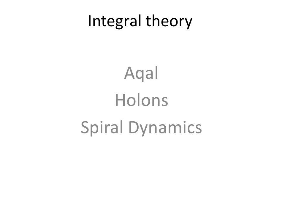 Integral theory Aqal Holons Spiral Dynamics