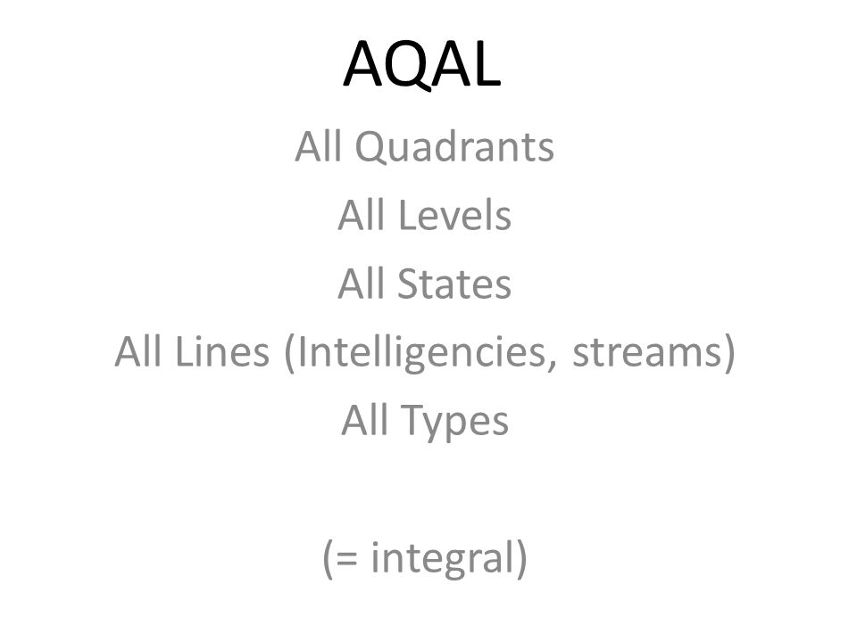 AQAL All Quadrants All Levels All States All Lines (Intelligencies, streams) All Types (= integral)