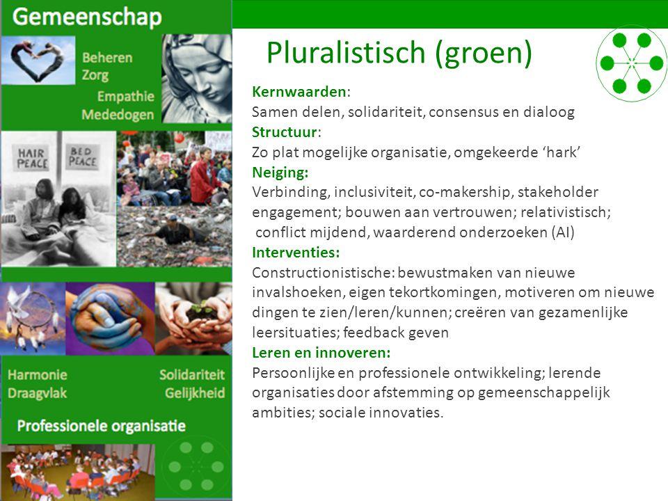 Kernwaarden: Samen delen, solidariteit, consensus en dialoog Structuur: Zo plat mogelijke organisatie, omgekeerde 'hark' Neiging: Verbinding, inclusiv