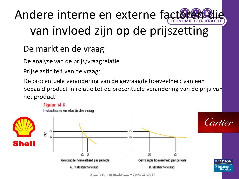 Andere interne en externe factoren die van invloed zijn op de prijszetting De markt en de vraag De analyse van de prijs/vraagrelatie Prijselasticiteit