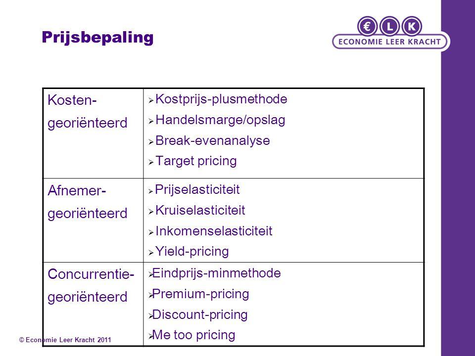 Prijsbepaling Kosten- georiënteerd  Kostprijs-plusmethode  Handelsmarge/opslag  Break-evenanalyse  Target pricing Afnemer- georiënteerd  Prijsela