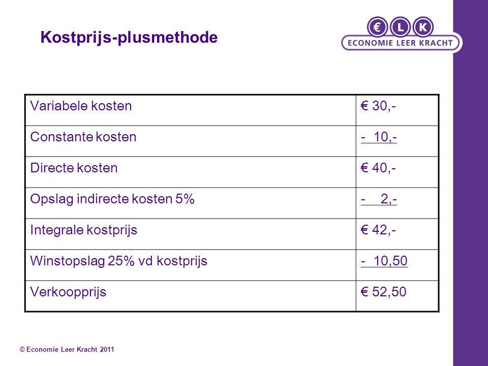 Kostprijs-plusmethode Variabele kosten€ 30,- Constante kosten- 10,- Directe kosten€ 40,- Opslag indirecte kosten 5%- 2,- Integrale kostprijs€ 42,- Win