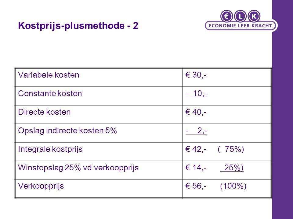 Kostprijs-plusmethode - 2 Variabele kosten€ 30,- Constante kosten- 10,- Directe kosten€ 40,- Opslag indirecte kosten 5%- 2,- Integrale kostprijs€ 42,-